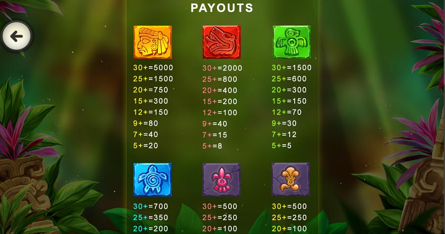 Mayan Blocks Feature Symbols -
