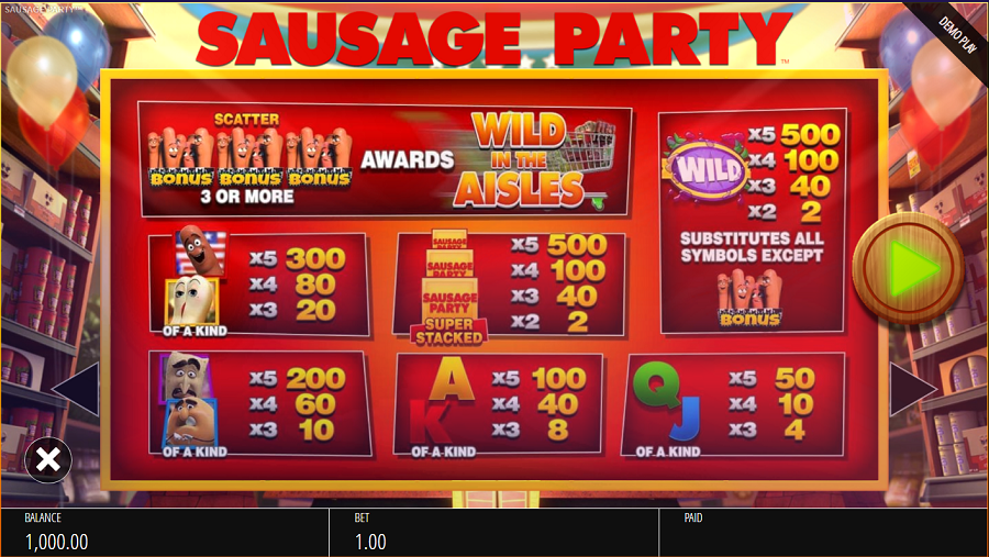 Sausage Party Feature Symbols -